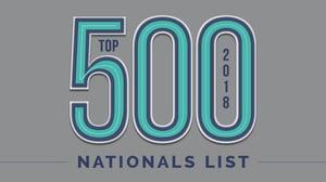 Top500_2018_art_website_Nationals-1024x576